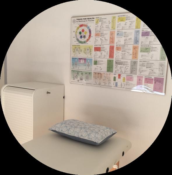 Cabinet de kinésiologie Toulouse